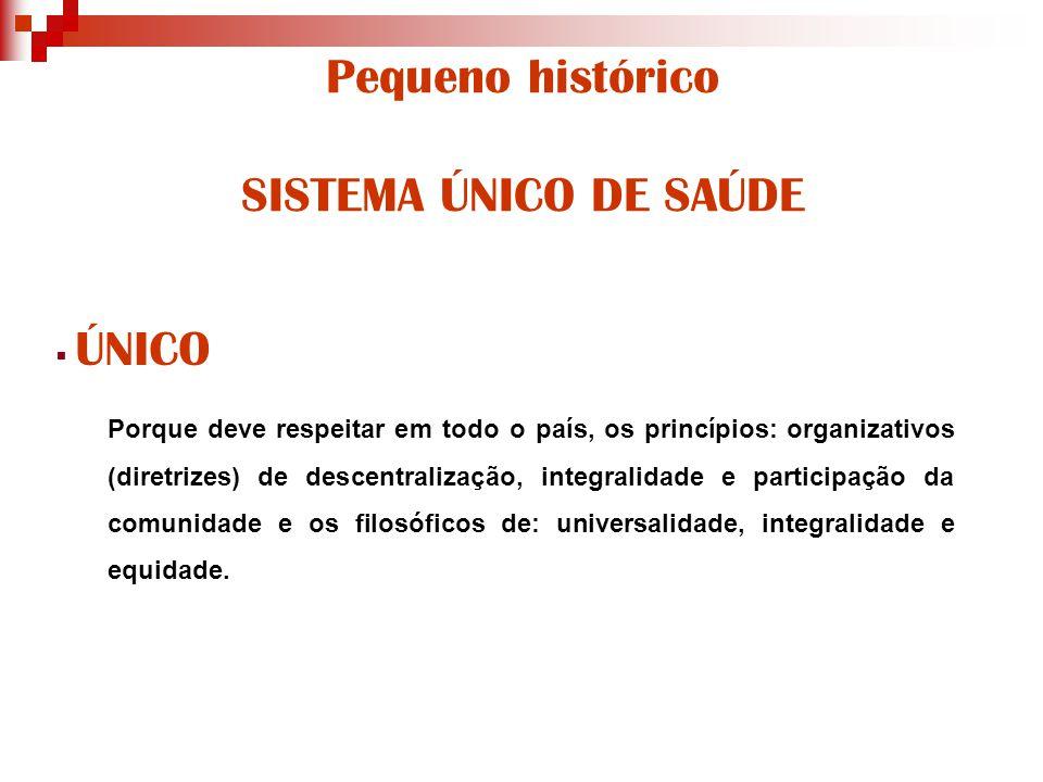 Pequeno histórico SISTEMA ÚNICO DE SAÚDE