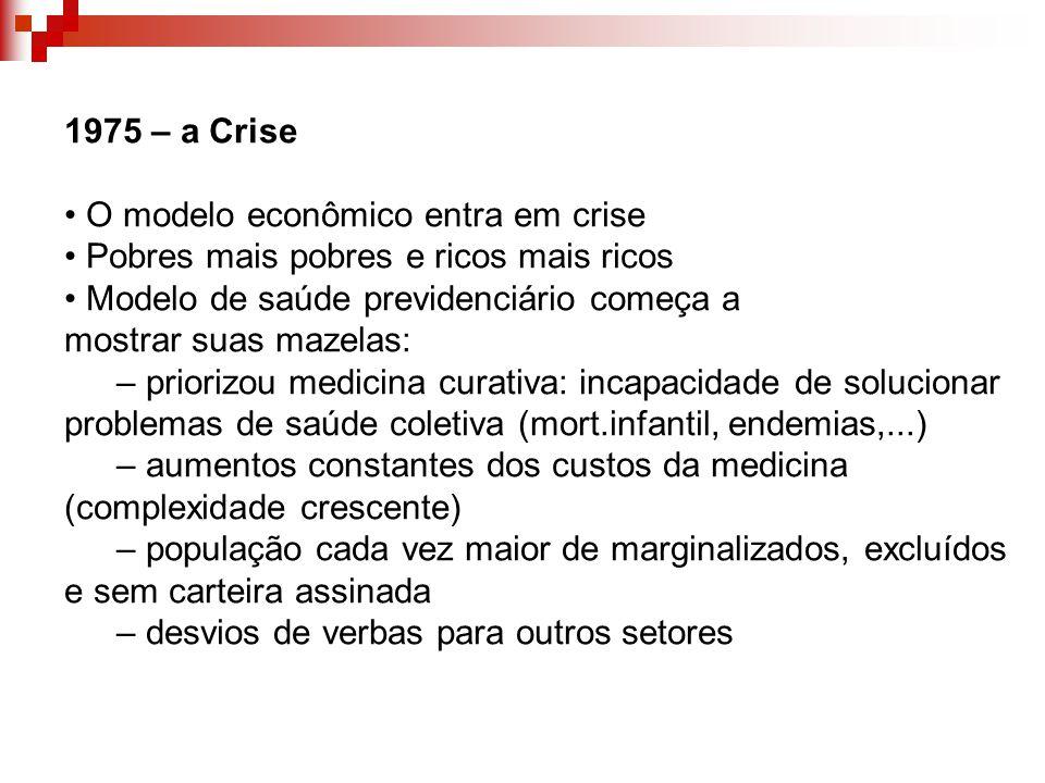 1975 – a Crise • O modelo econômico entra em crise. • Pobres mais pobres e ricos mais ricos. • Modelo de saúde previdenciário começa a.