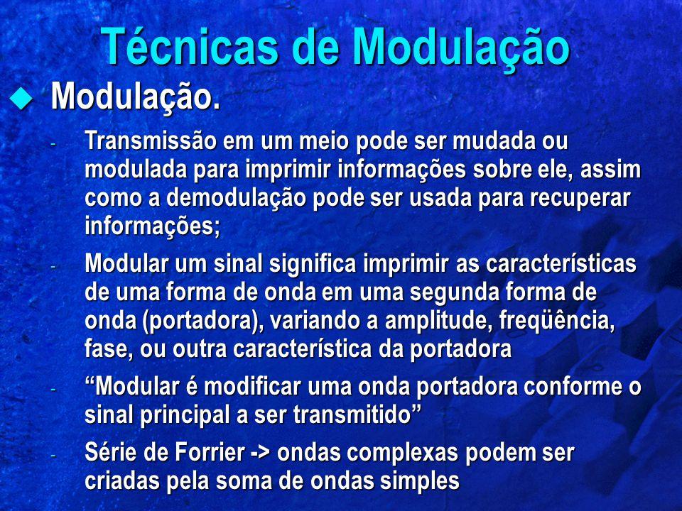 Técnicas de Modulação Modulação.