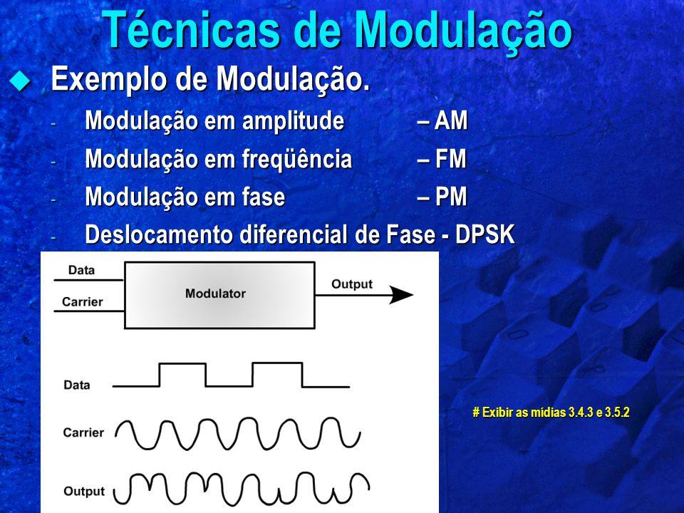 Técnicas de Modulação Exemplo de Modulação.