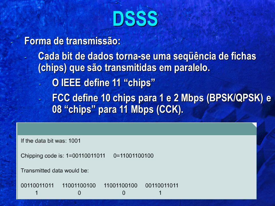 DSSS Forma de transmissão: