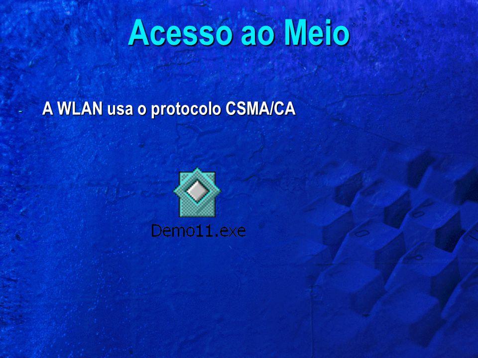 Acesso ao Meio A WLAN usa o protocolo CSMA/CA