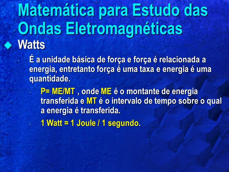 Matemática para Estudo das Ondas Eletromagnéticas