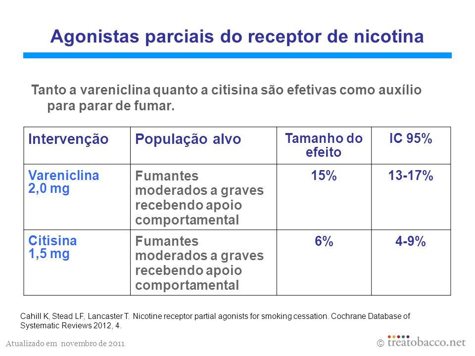 Agonistas parciais do receptor de nicotina