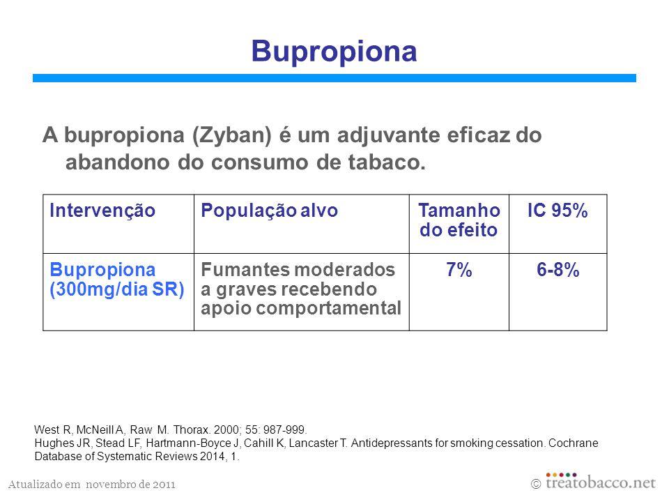 Bupropiona A bupropiona (Zyban) é um adjuvante eficaz do abandono do consumo de tabaco. Intervenção.