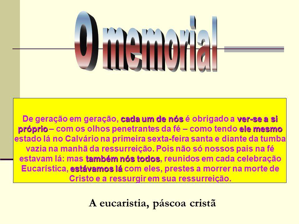 O memorial A eucaristia, páscoa cristã