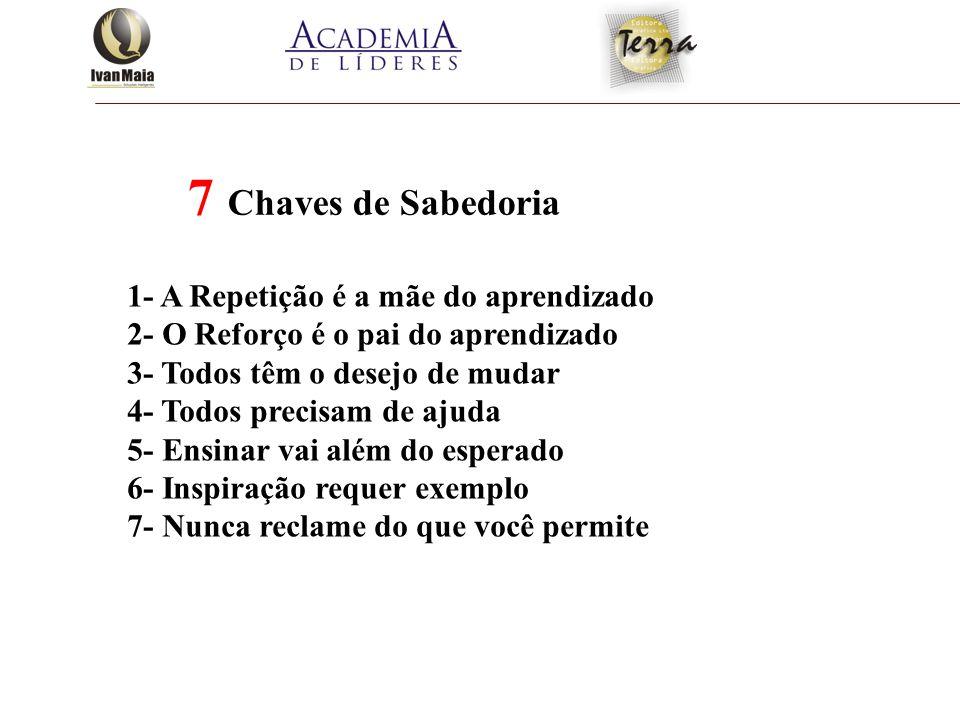 7 Chaves de Sabedoria 1- A Repetição é a mãe do aprendizado