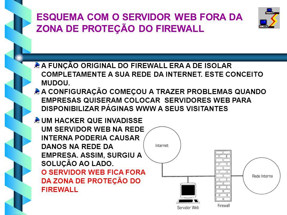 ESQUEMA COM O SERVIDOR WEB FORA DA ZONA DE PROTEÇÃO DO FIREWALL