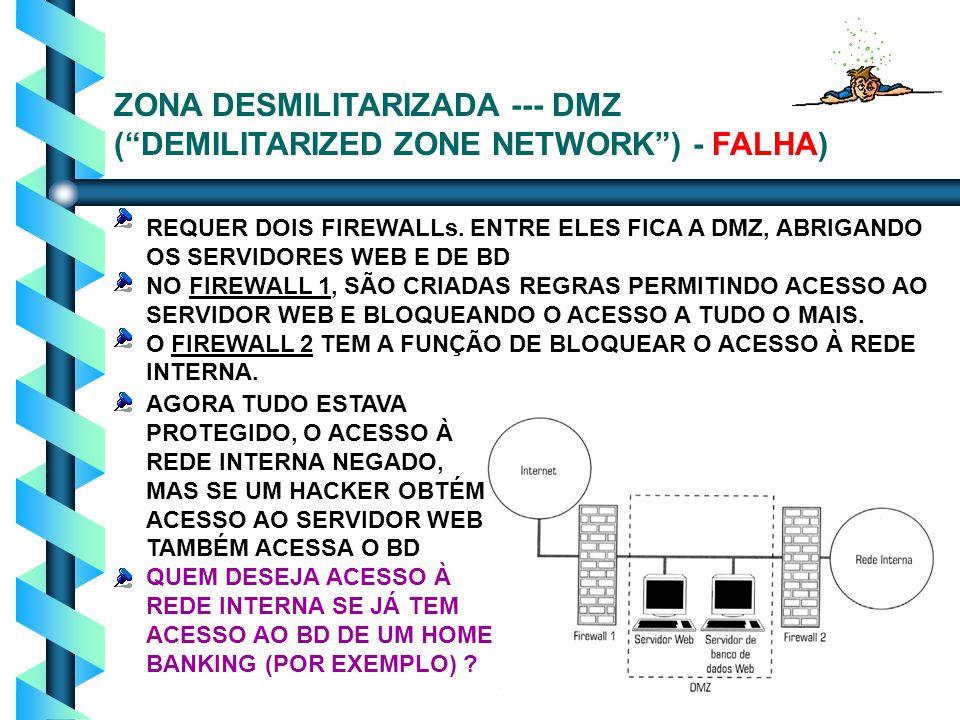ZONA DESMILITARIZADA --- DMZ ( DEMILITARIZED ZONE NETWORK ) - FALHA)