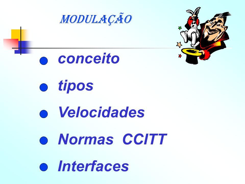 MODULAÇÃO conceito tipos Velocidades Normas CCITT Interfaces