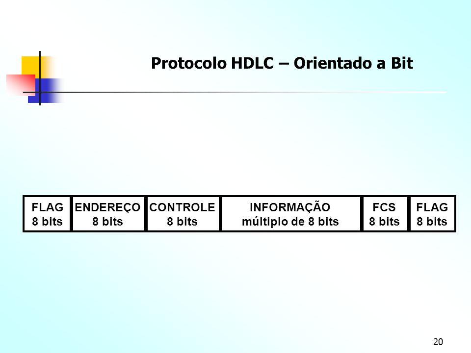 Protocolo HDLC – Orientado a Bit