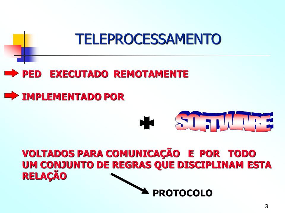 TELEPROCESSAMENTO + SOFTWARE PED EXECUTADO REMOTAMENTE