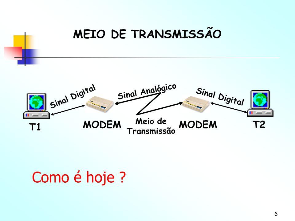 Como é hoje MEIO DE TRANSMISSÃO T1 T2 MODEM Sinal Analógico