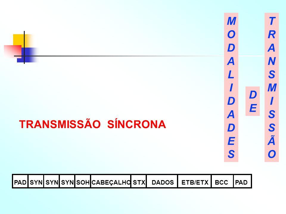 MODAL I DADE S TRANSMISSÃO DE TRANSMISSÃO SÍNCRONA