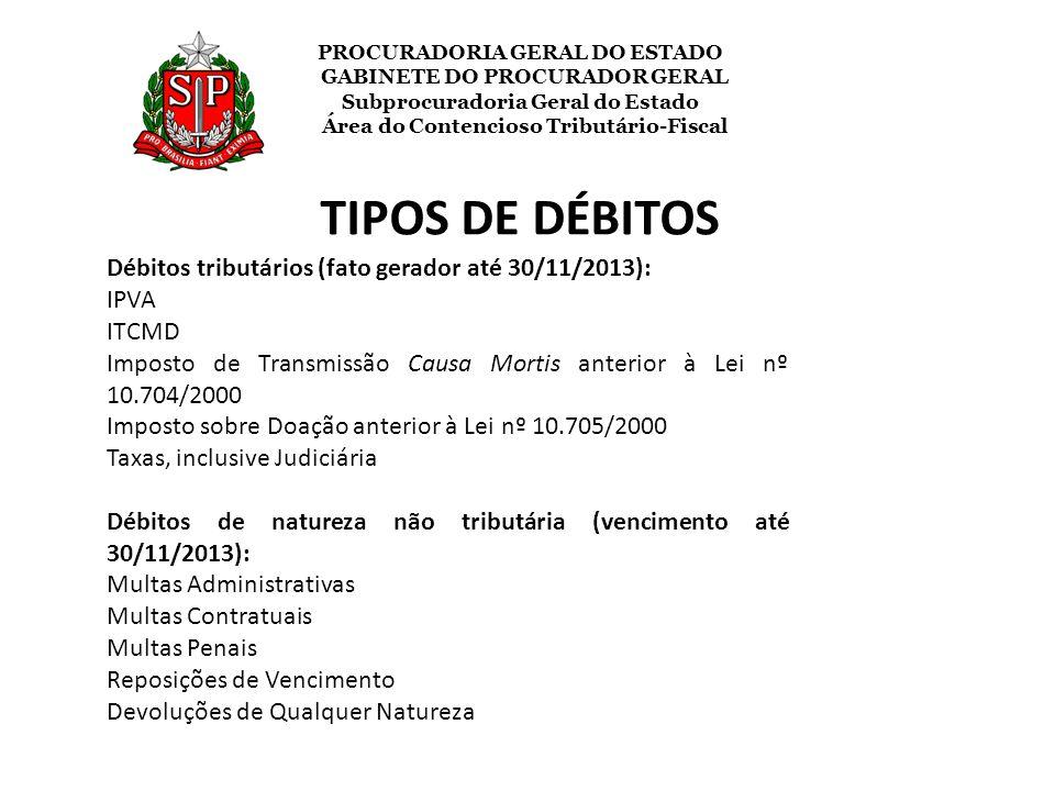TIPOS DE DÉBITOS Débitos tributários (fato gerador até 30/11/2013):