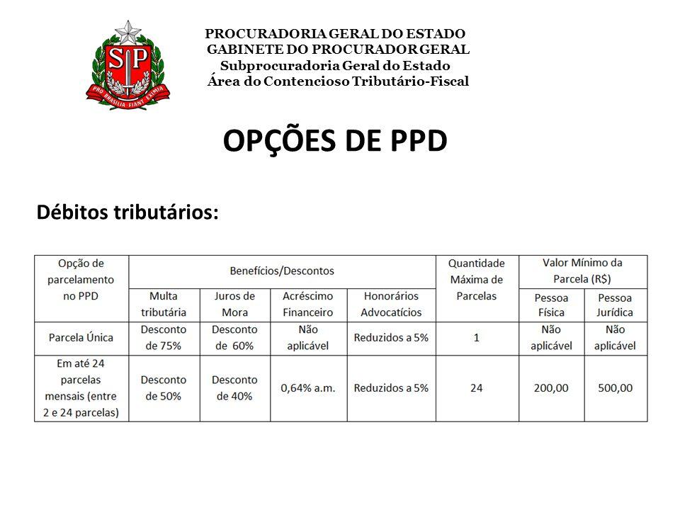 OPÇÕES DE PPD Débitos tributários: