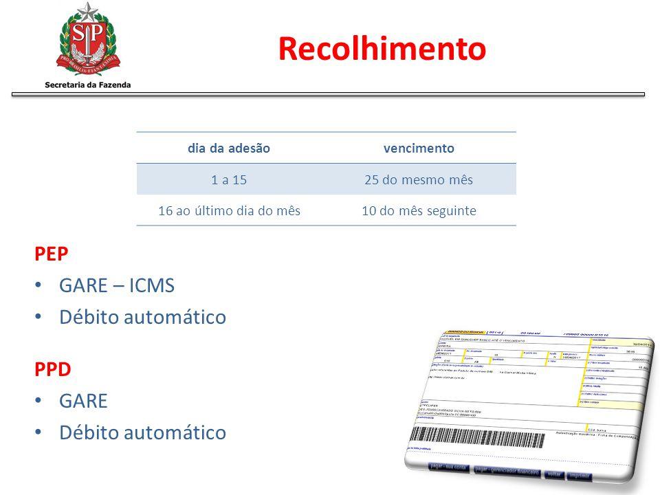 Recolhimento PEP GARE – ICMS Débito automático PPD GARE