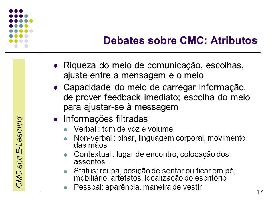 Debates sobre CMC: Atributos