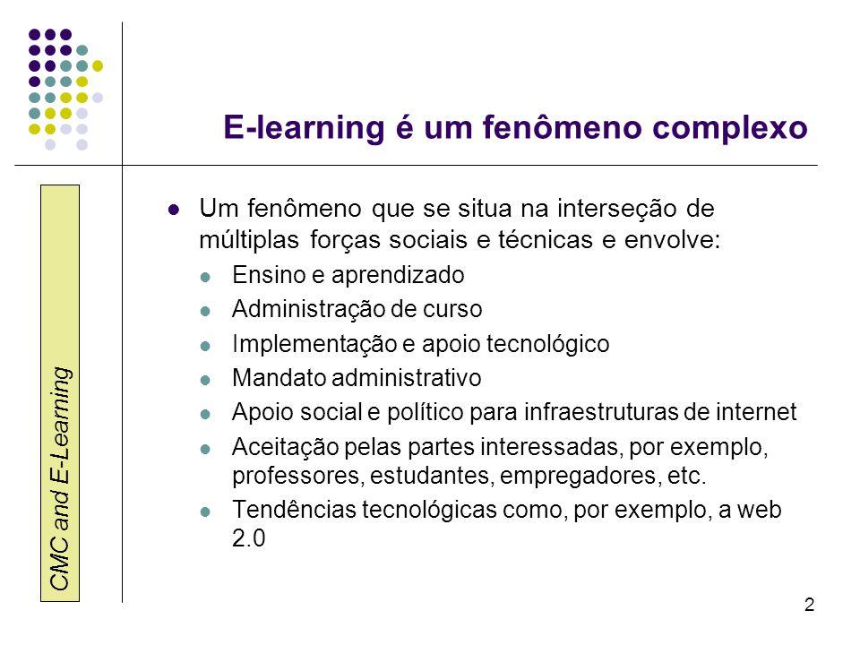 E-learning é um fenômeno complexo