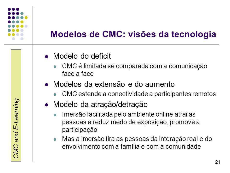 Modelos de CMC: visões da tecnologia