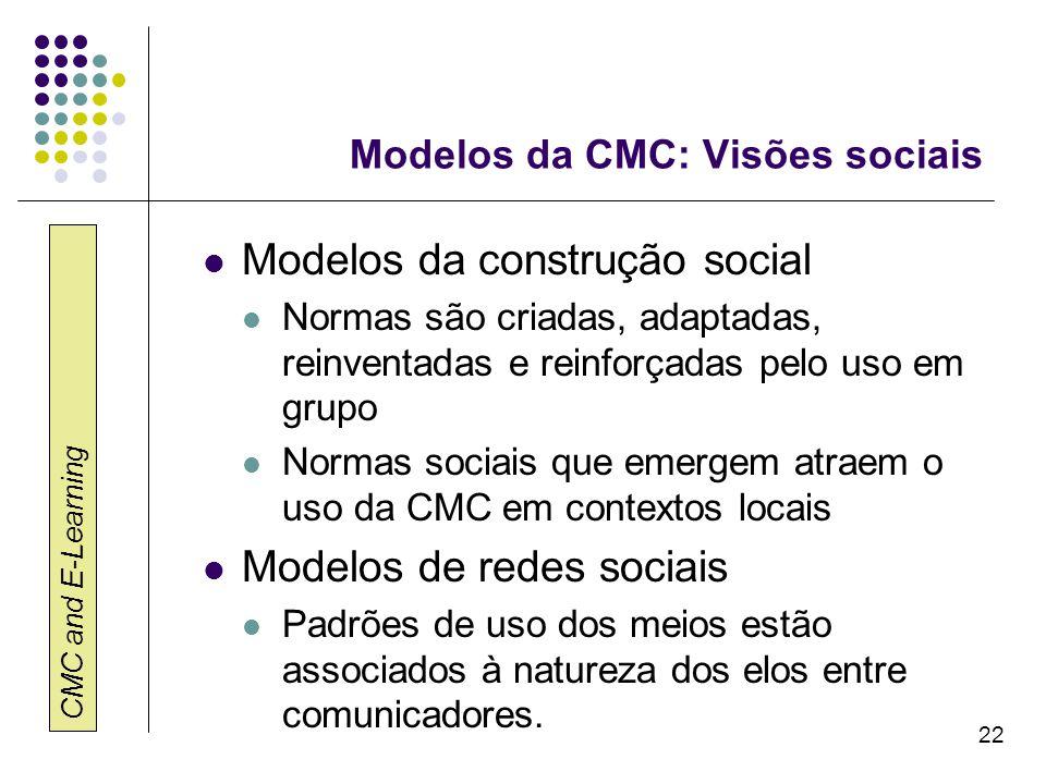 Modelos da CMC: Visões sociais