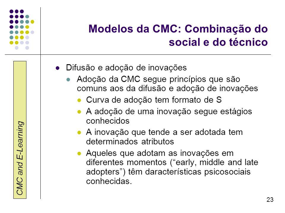 Modelos da CMC: Combinação do social e do técnico