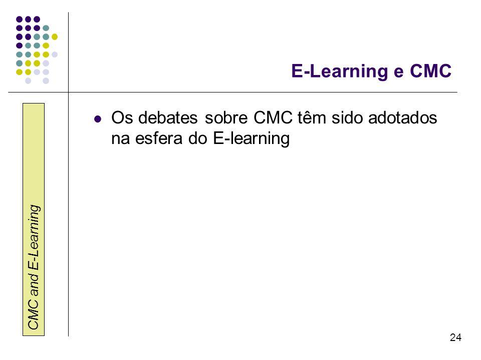 E-Learning e CMC Os debates sobre CMC têm sido adotados na esfera do E-learning