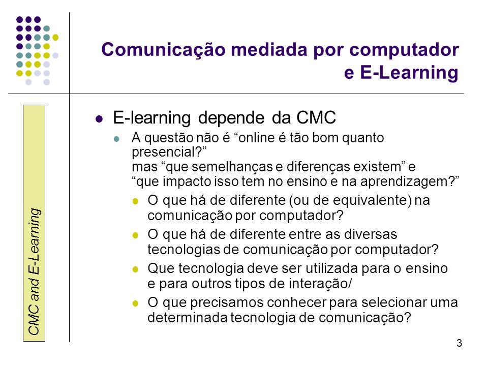 Comunicação mediada por computador e E-Learning
