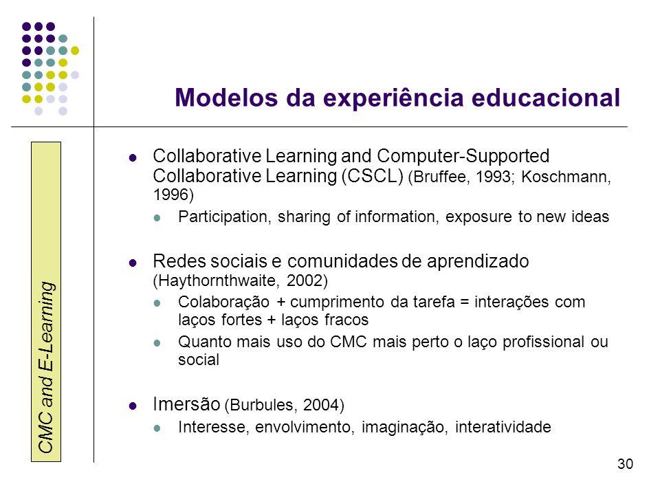 Modelos da experiência educacional