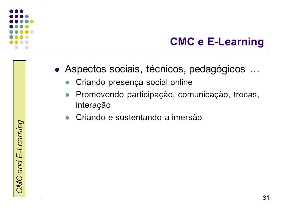 CMC e E-Learning Aspectos sociais, técnicos, pedagógicos …