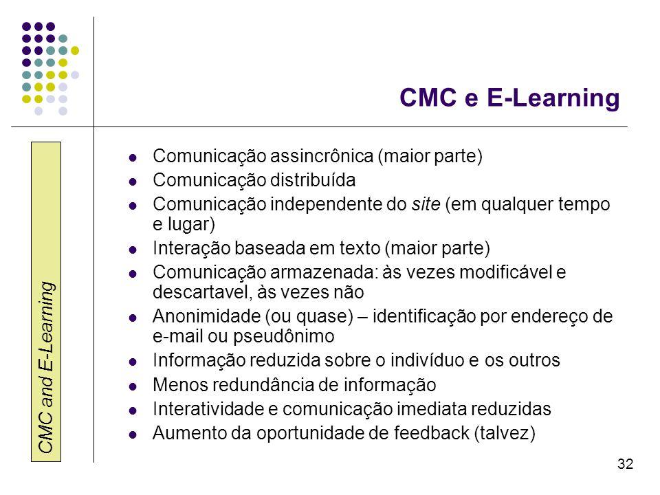 CMC e E-Learning Comunicação assincrônica (maior parte)
