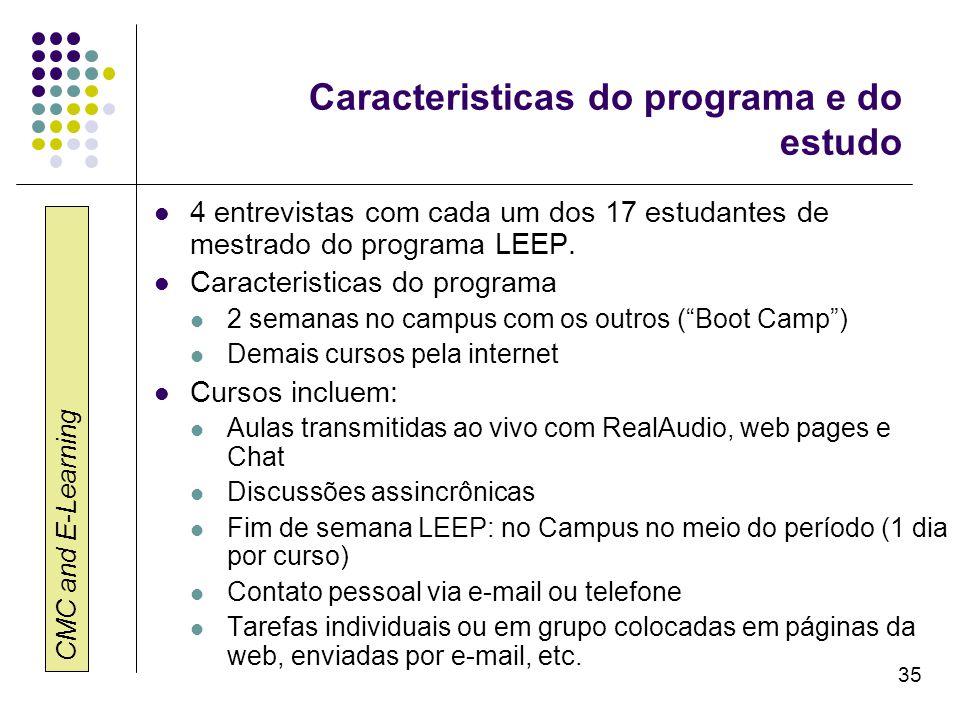 Caracteristicas do programa e do estudo