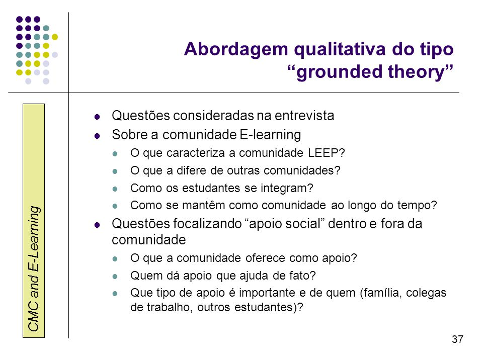 Abordagem qualitativa do tipo grounded theory