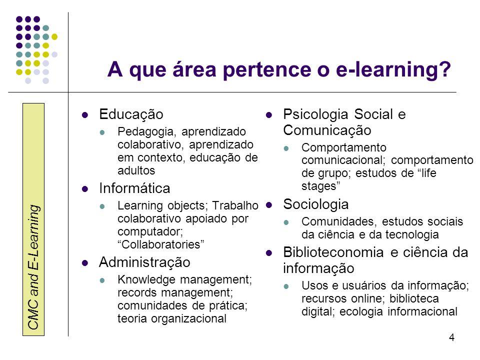 A que área pertence o e-learning