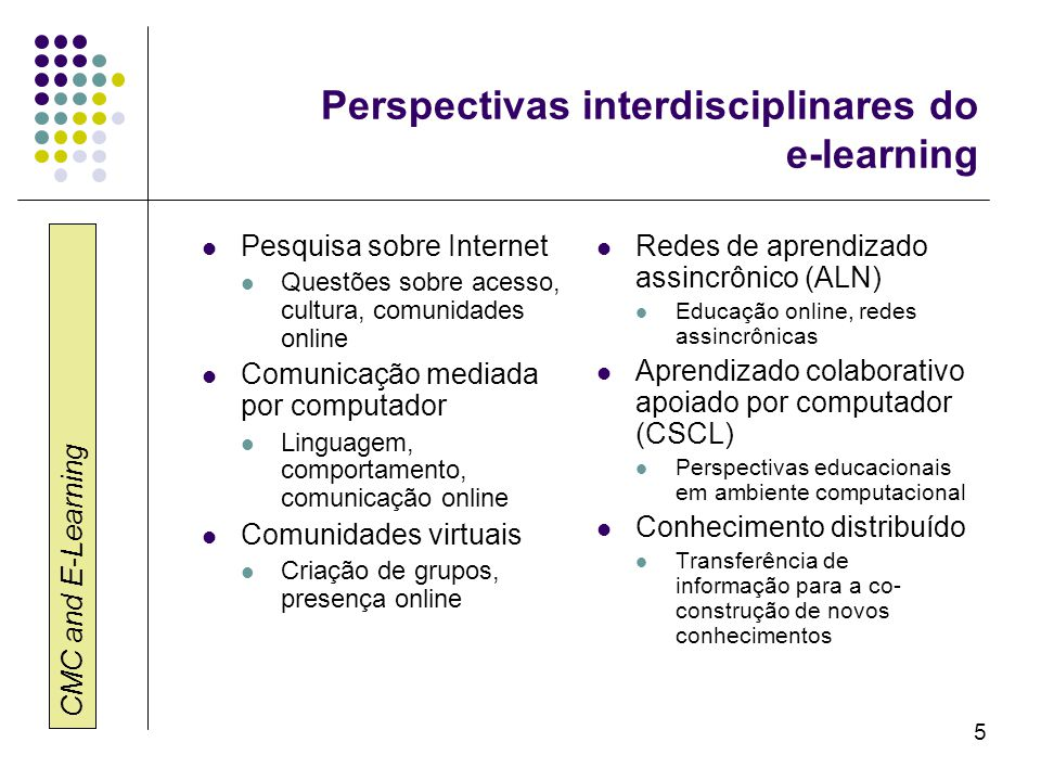 Perspectivas interdisciplinares do e-learning