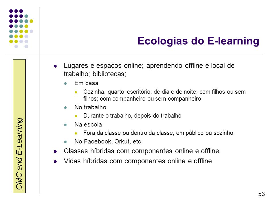Ecologias do E-learning