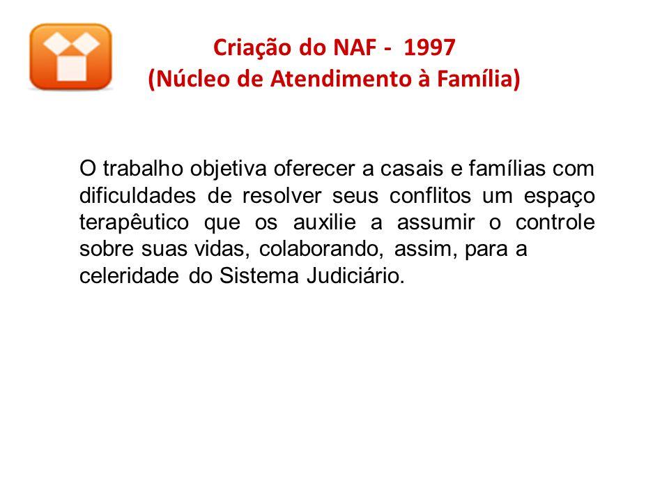 Criação do NAF - 1997 (Núcleo de Atendimento à Família)