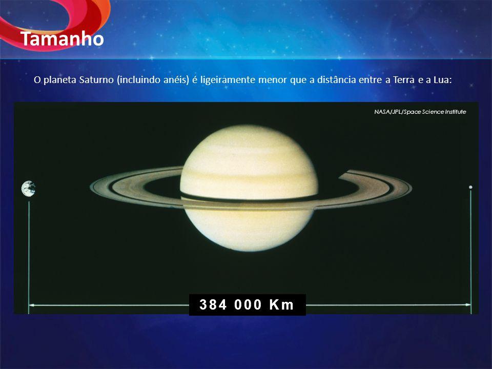 Tamanho O planeta Saturno (incluindo anéis) é ligeiramente menor que a distância entre a Terra e a Lua:
