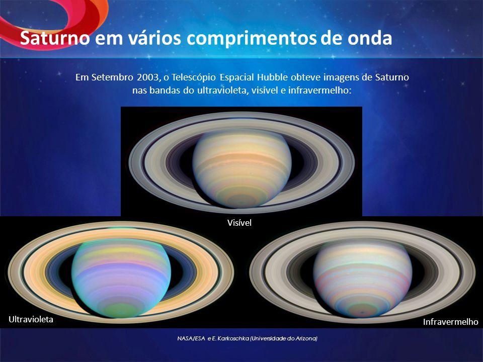 nas bandas do ultravioleta, visível e infravermelho: