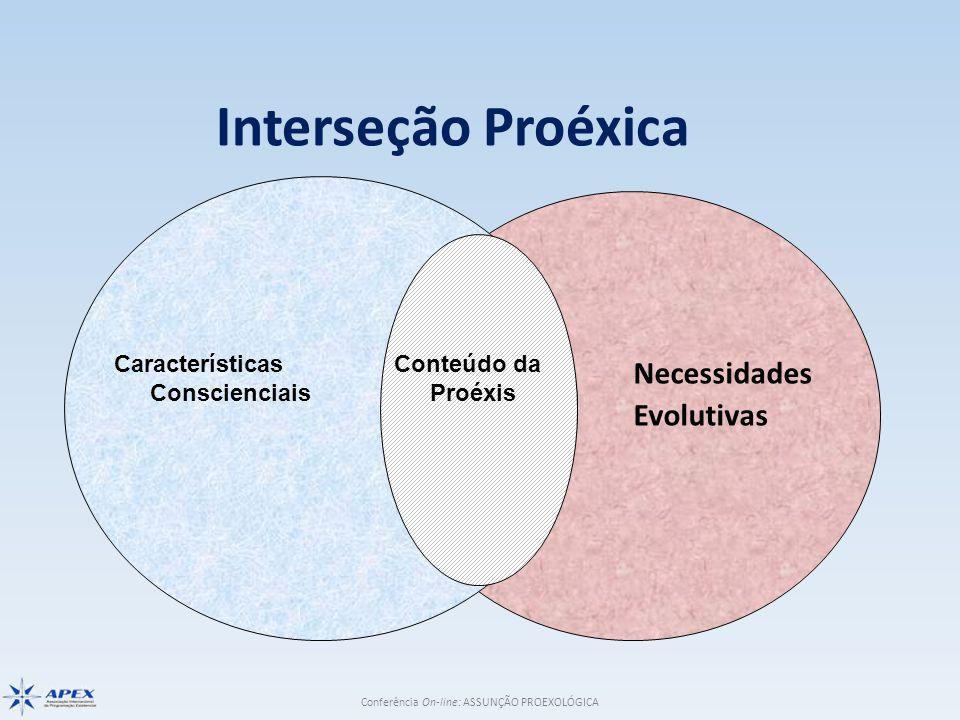 Interseção Proéxica Necessidades Evolutivas