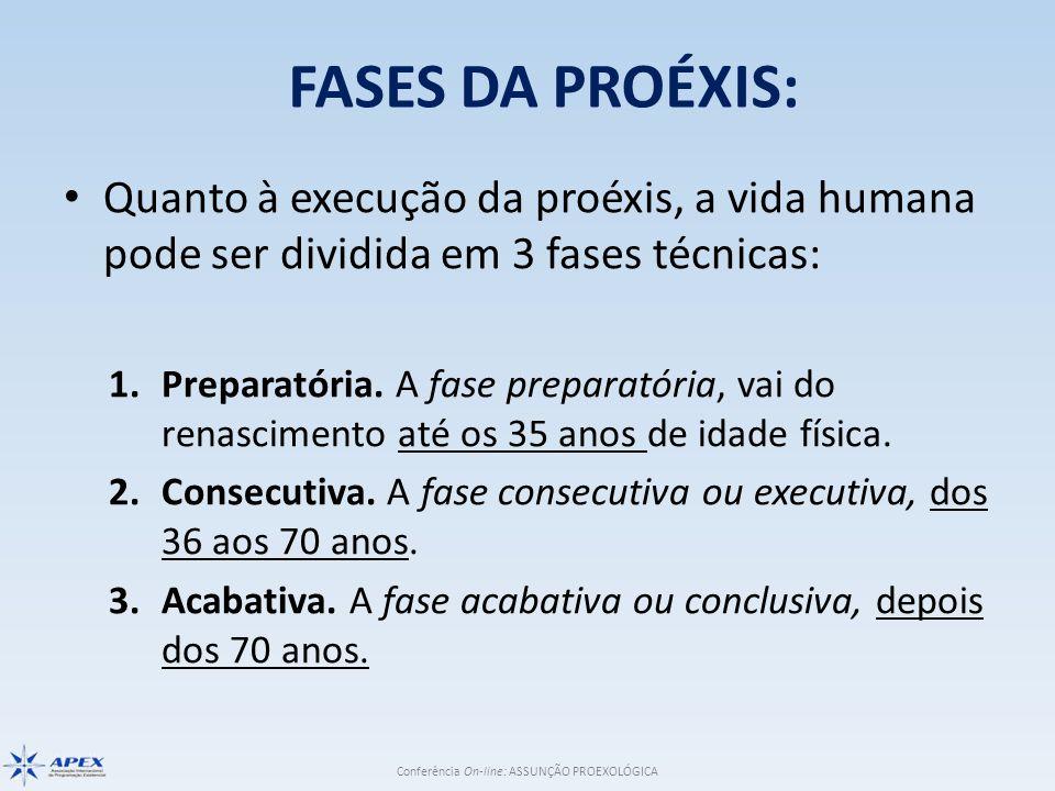 FASES DA PROÉXIS: Quanto à execução da proéxis, a vida humana pode ser dividida em 3 fases técnicas: