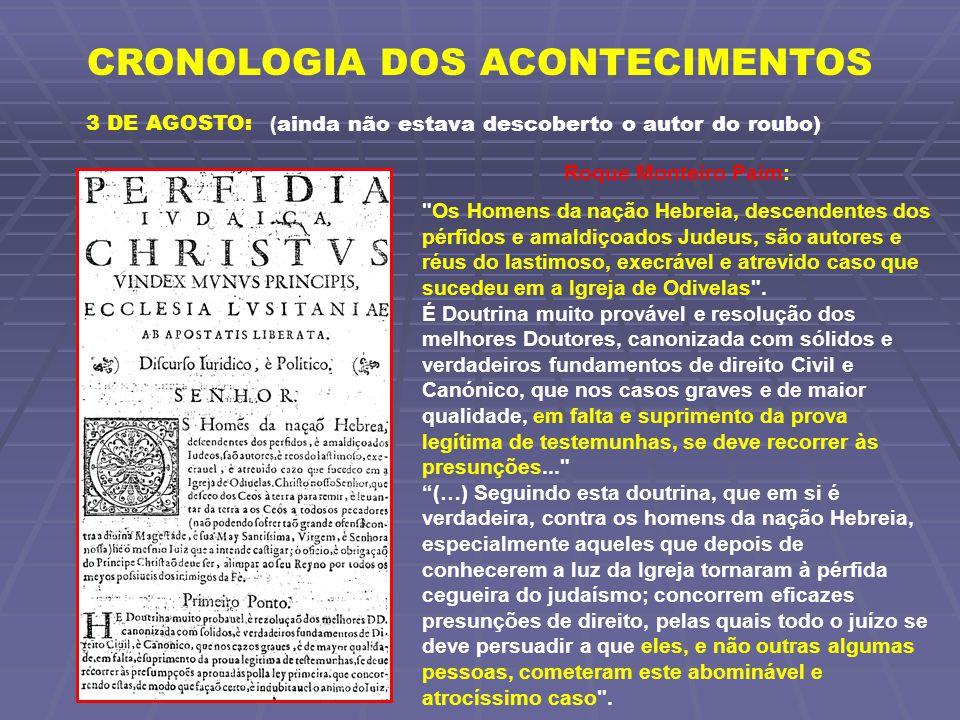 CRONOLOGIA DOS ACONTECIMENTOS