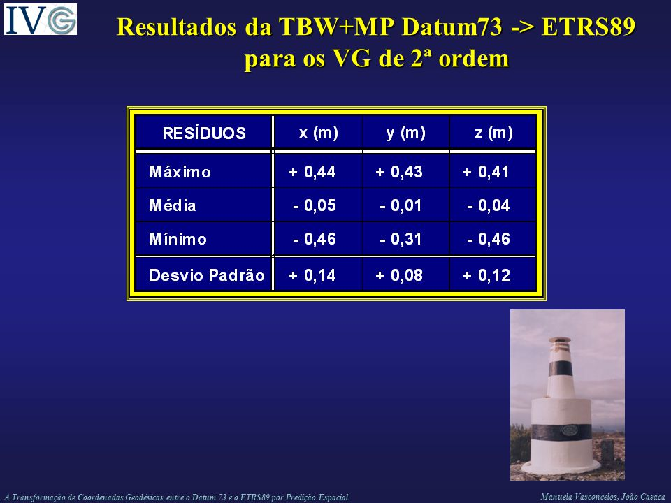 Resultados da TBW+MP Datum73 -> ETRS89 para os VG de 2ª ordem