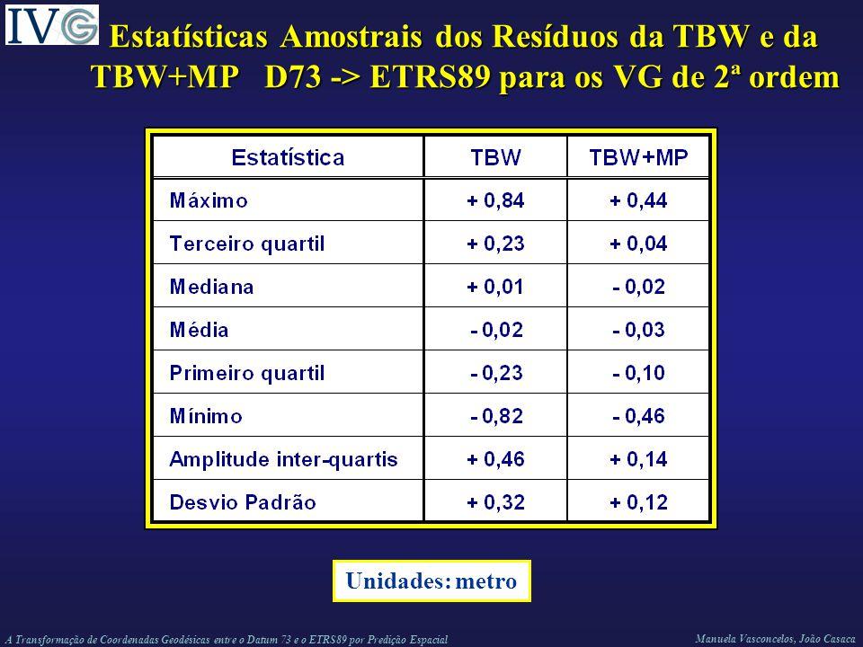 Estatísticas Amostrais dos Resíduos da TBW e da TBW+MP D73 -> ETRS89 para os VG de 2ª ordem