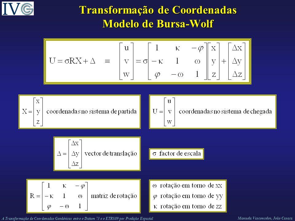 Transformação de Coordenadas Modelo de Bursa-Wolf