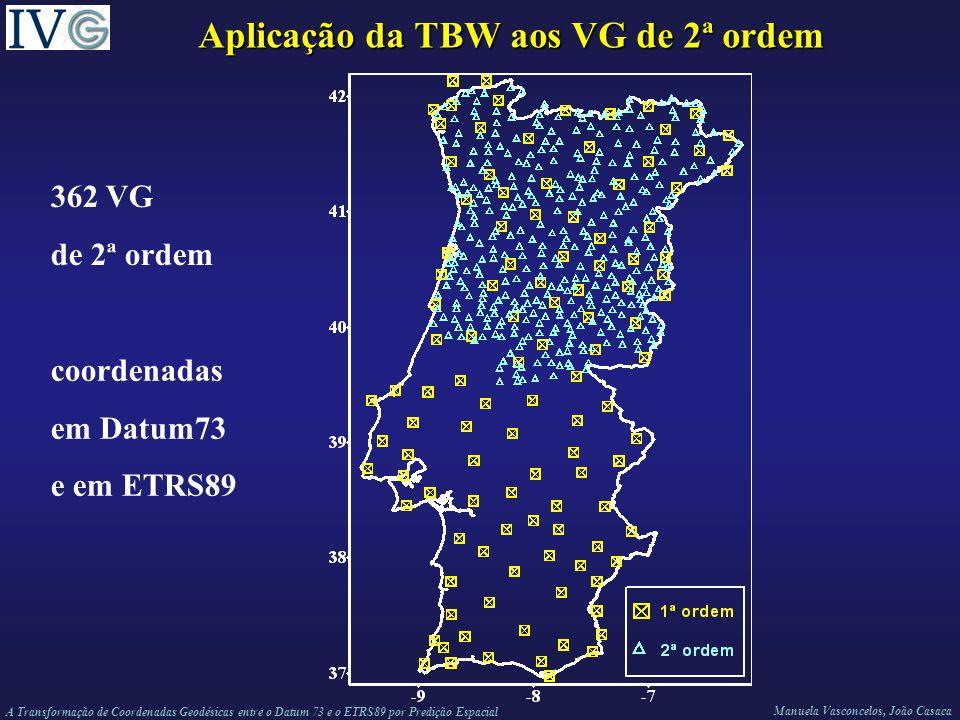 Aplicação da TBW aos VG de 2ª ordem