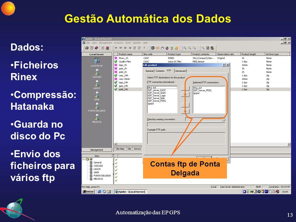 Gestão Automática dos Dados
