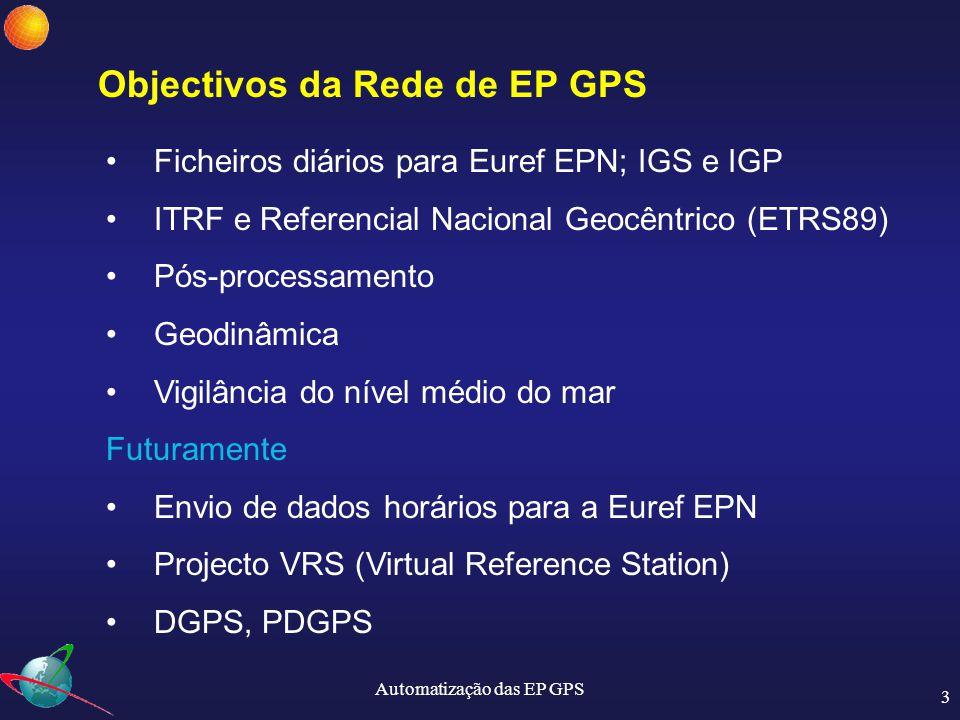 Objectivos da Rede de EP GPS