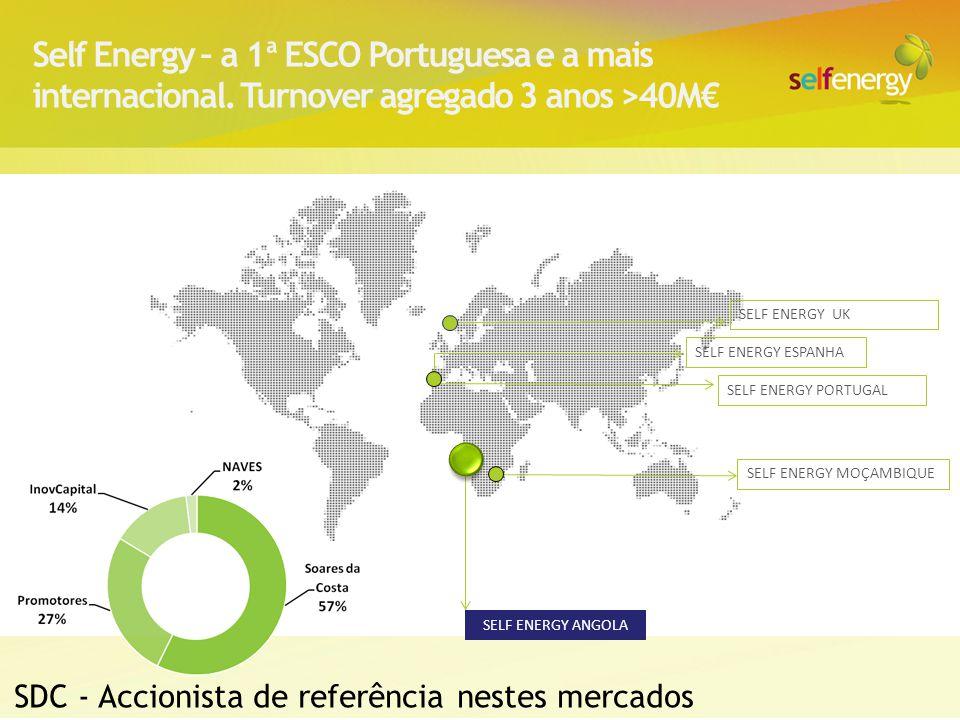 Self Energy – a 1ª ESCO Portuguesa e a mais internacional