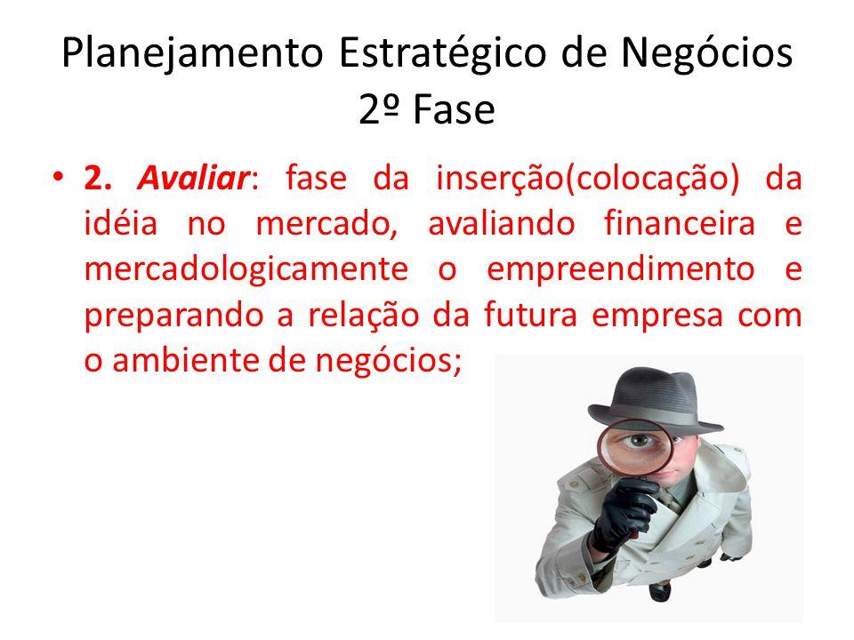 Planejamento Estratégico de Negócios 2º Fase
